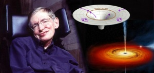 This picture gives some amount of context for what Stephen Hawking's Theory discusses. Image via Universe Today.