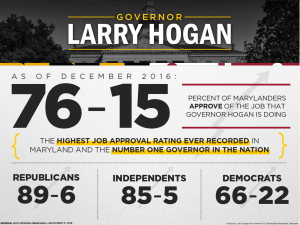 Republican governors are well-positioned around the country, and Maryland's Larry Hogan is certainly no exception. Image via Change Maryland.